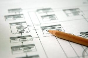 Exasol database - pencil with a printout of a database schema (Shallow DOF)